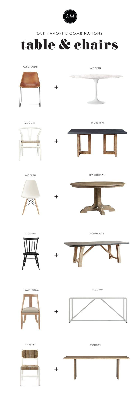 Combinações mesa + cadeira