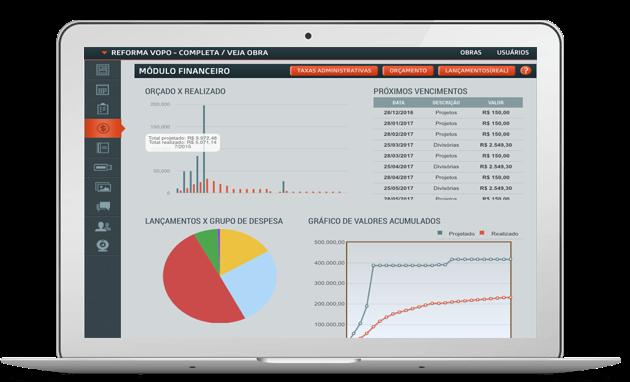 Software para orçamento de obras