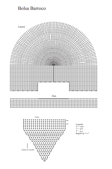 como fazer bolsa de crochê: gráfico