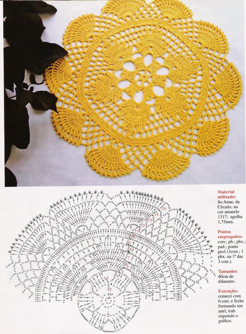 como fazer sousplat de crochê: gráficos