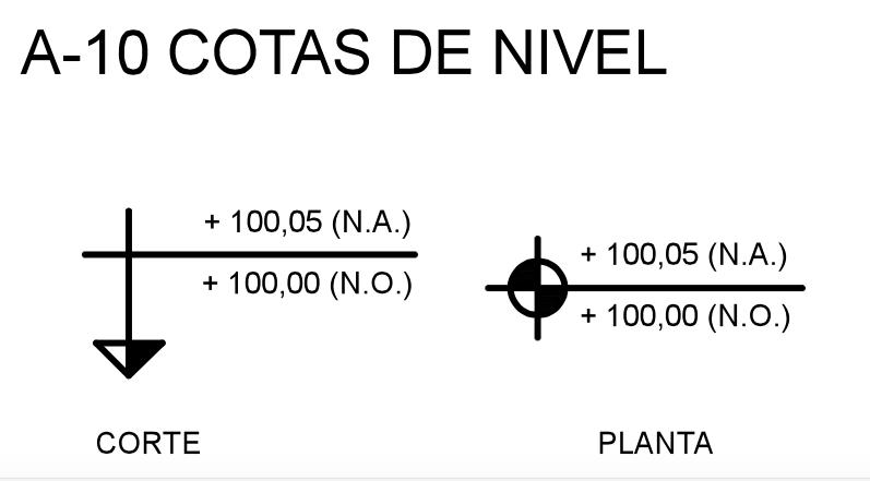 NBR 6492 - Cotas de Nível