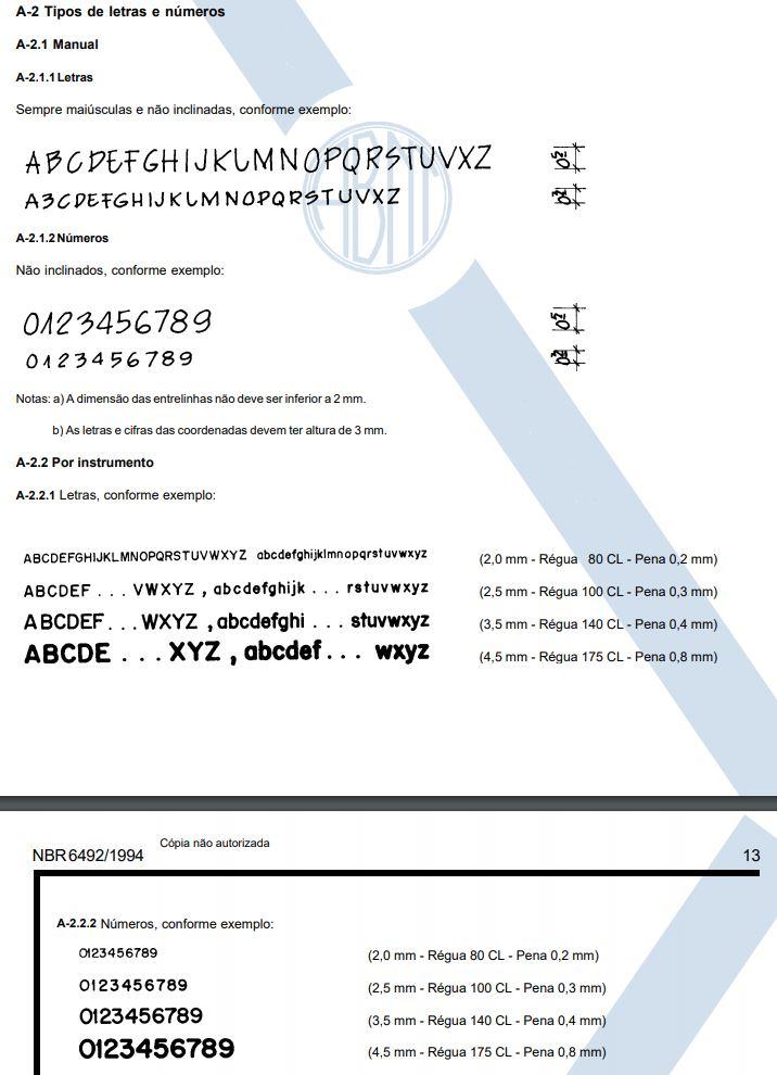NBR 6492 - Anexos
