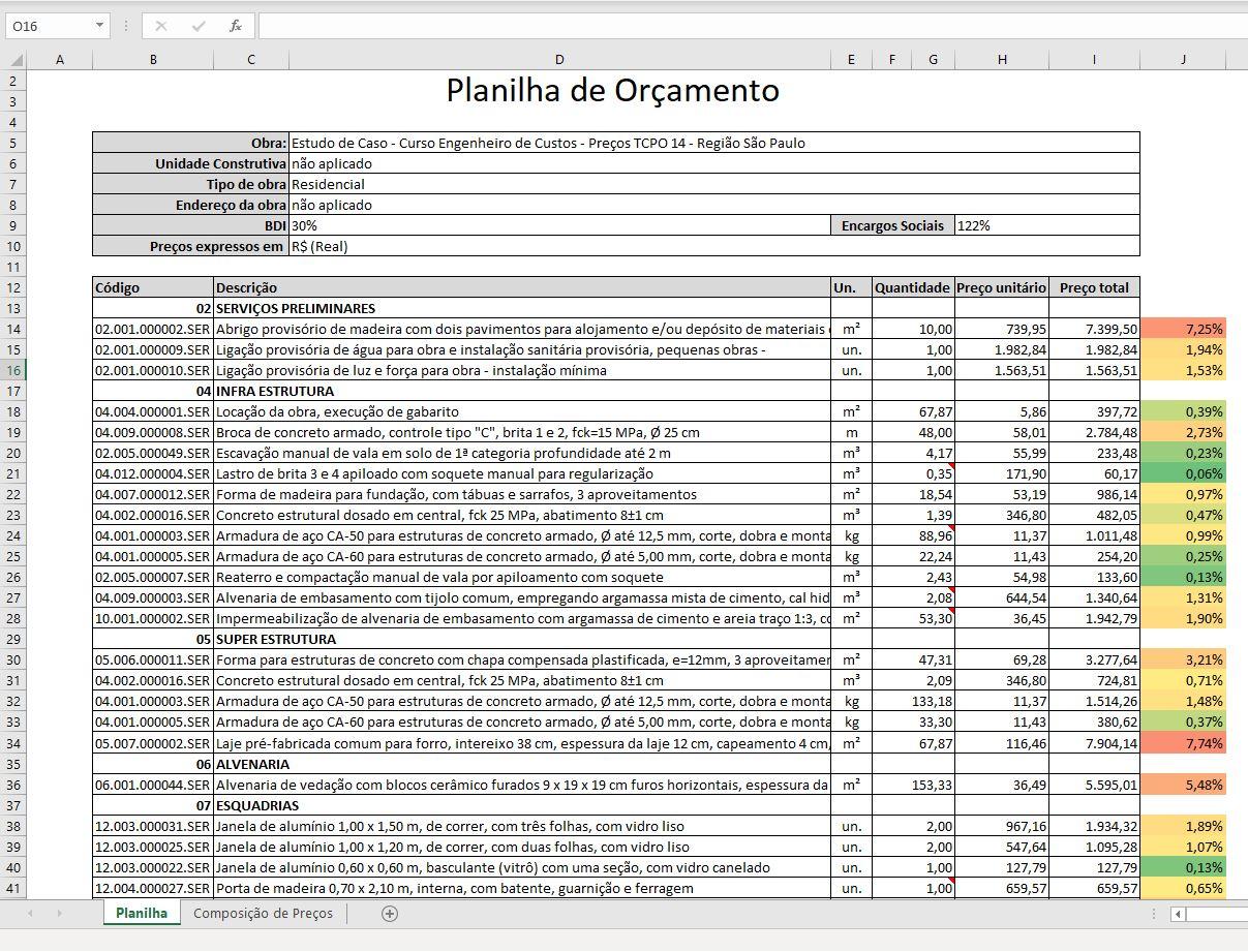 Planilha 1 - Planilha de orçamento de obra