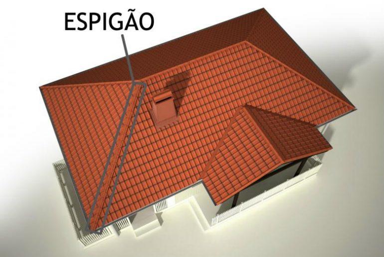 Espigão do telhado