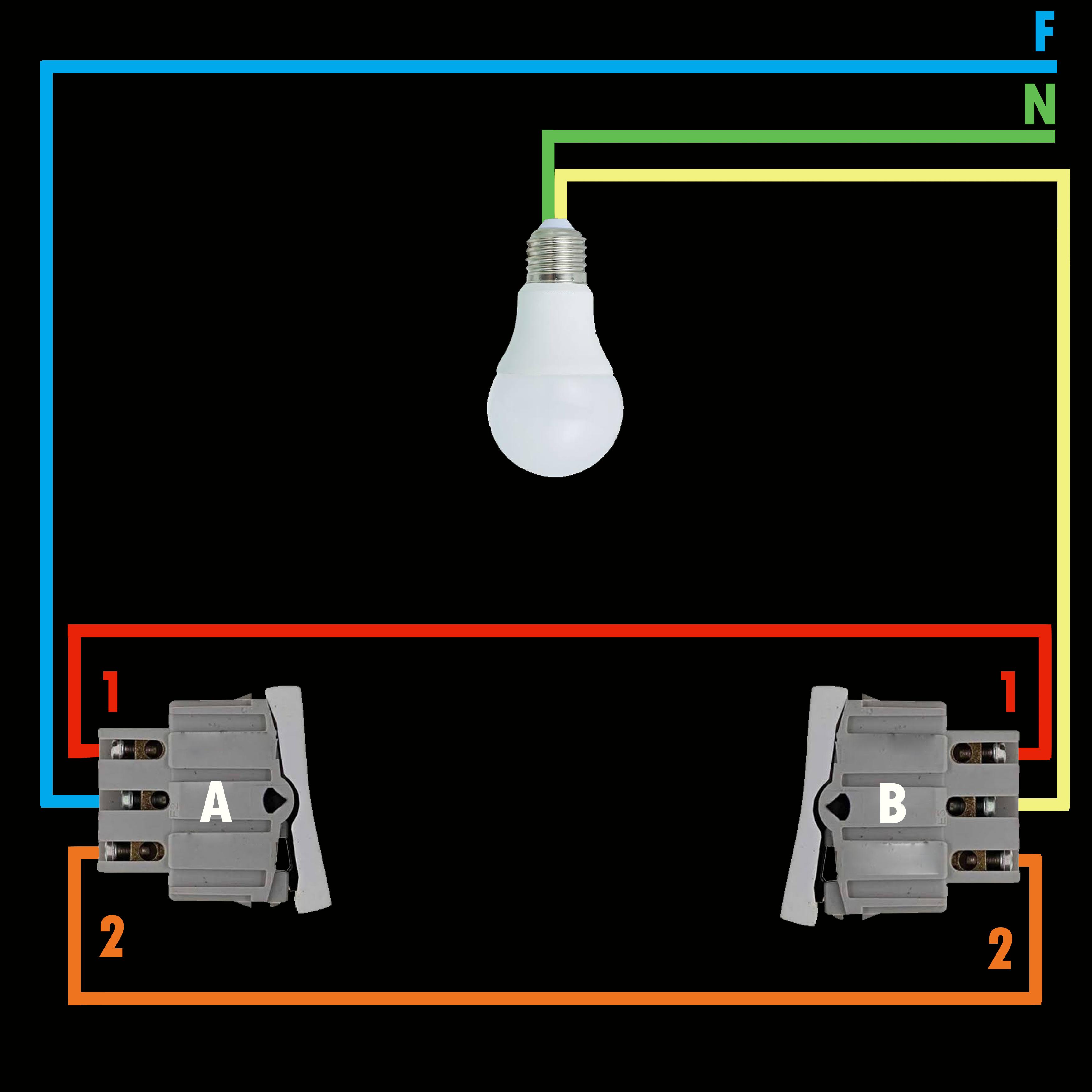 Ligação Three Way